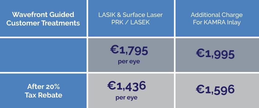Prof. William Power - Cost of Laser Eye Surgery Treatments Tax back rebate 20% - LASIK | Surface Laser | PRK | LASEK | KAMRA Inlay